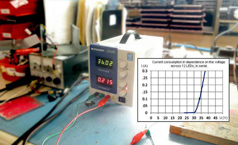 LEDs power consumption at 36V DC..